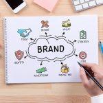 Comment bien choisir la dénomination sociale d'une entreprise ?